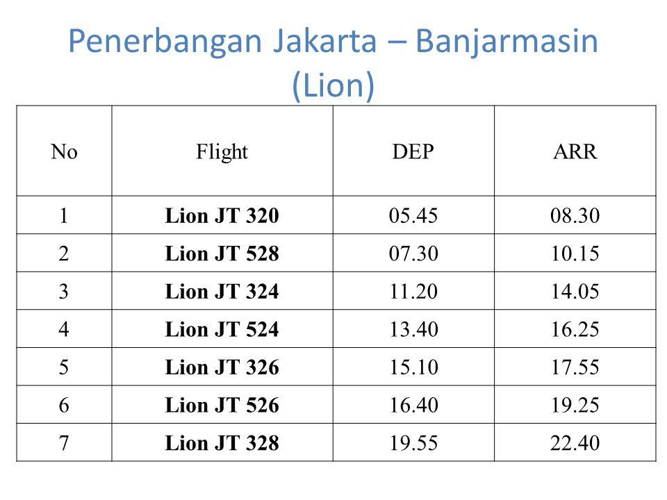 Penerbangan Jakarta – Banjarmasin (Lion) NoFlightDEPARR 1Lion JT 32005.4508.30 2Lion JT 52807.3010.15 3Lion JT 32411.2014.05 4Lion JT 52413.4016.25 5Lion JT 32615.1017.55 6Lion JT 52616.4019.25 7Lion JT 32819.5522.40