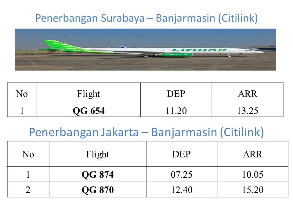 Penerbangan Surabaya – Banjarmasin (Citilink) NoFlightDEPARR 1QG 65411.2013.25 NoFlightDEPARR 1QG 87407.2510.05 2QG 87012.4015.20 Penerbangan Jakarta – Banjarmasin (Citilink)