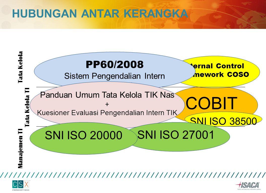 COBIT SNI ISO 38500 Internal Control Framework COSO HUBUNGAN ANTAR KERANGKA PP60/2008 Sistem Pengendalian Intern Pemerintah Tata Kelola Tata Kelola TI