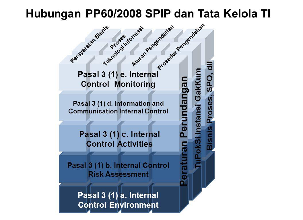 Pasal 3 (1) d. Information and Communication Internal Control Pasal 3 (1) c. Internal Control Activities Pasal 3 (1) b. Internal Control Risk Assessme