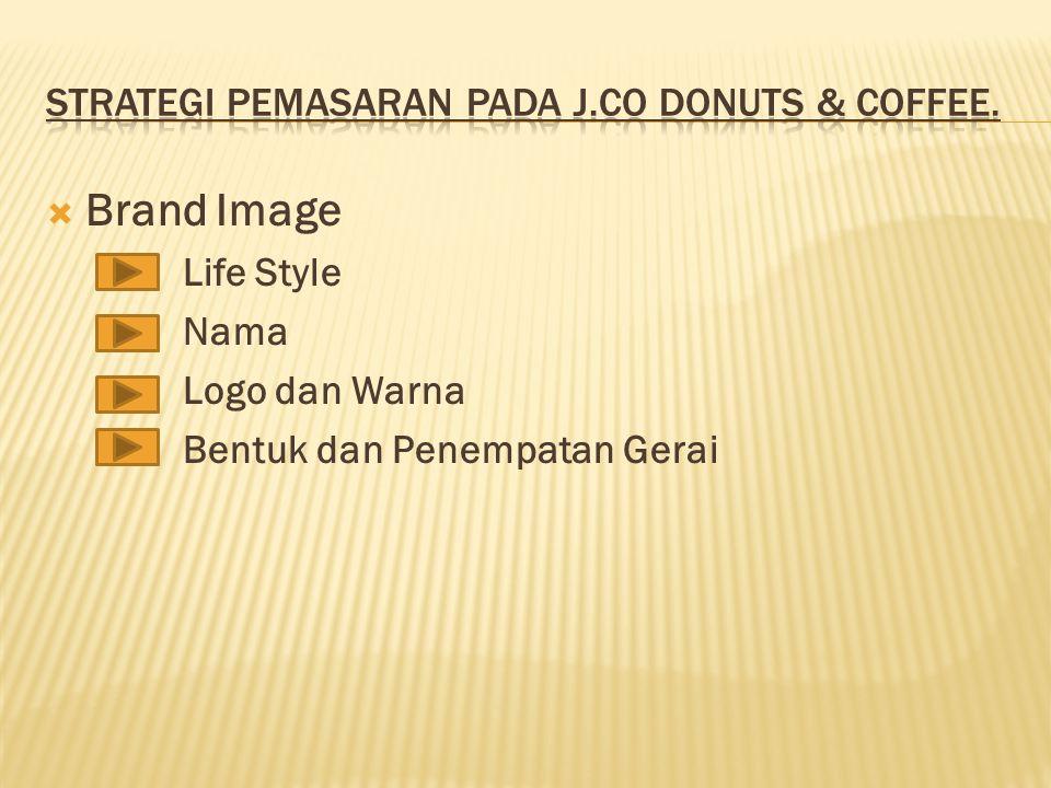  Brand Image  Life Style  Nama  Logo dan Warna  Bentuk dan Penempatan Gerai