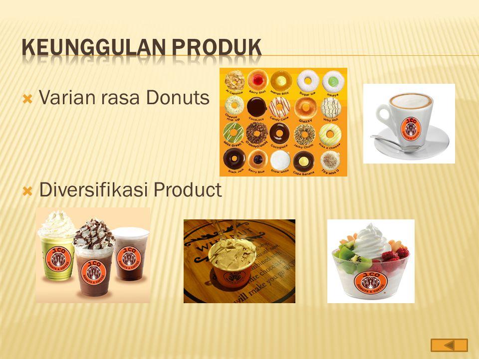  Varian rasa Donuts  Diversifikasi Product