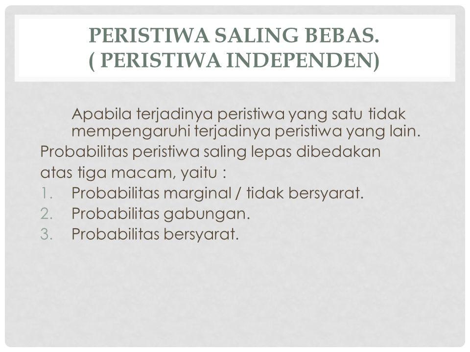 PERISTIWA SALING BEBAS.