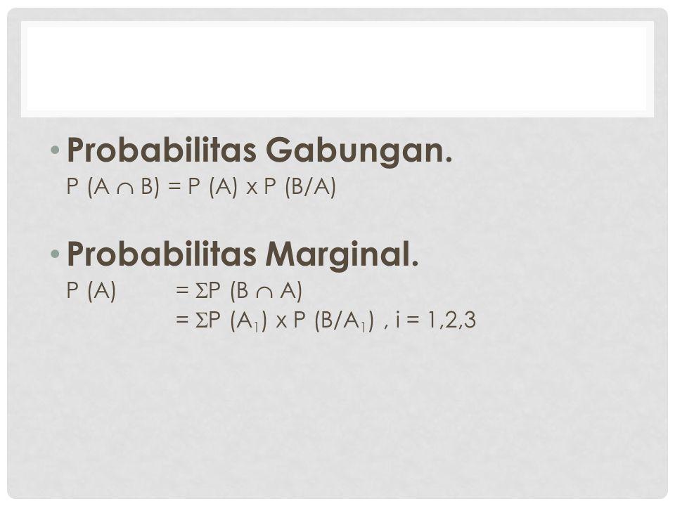 Probabilitas Gabungan.P (A  B) = P (A) x P (B/A) Probabilitas Marginal.