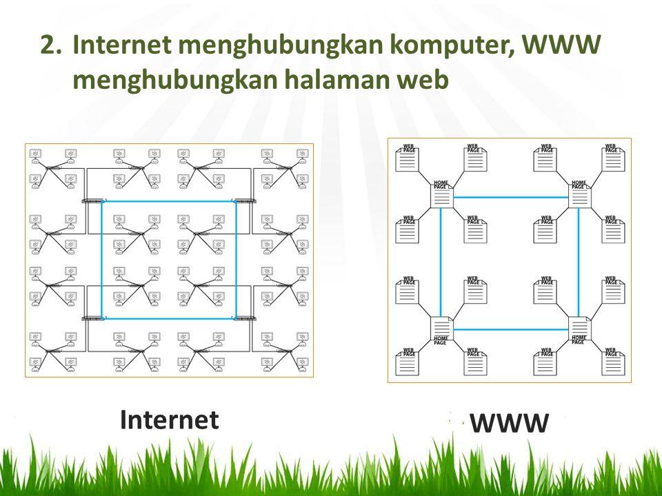 2.Internet menghubungkan komputer, WWW menghubungkan halaman web WWW Internet