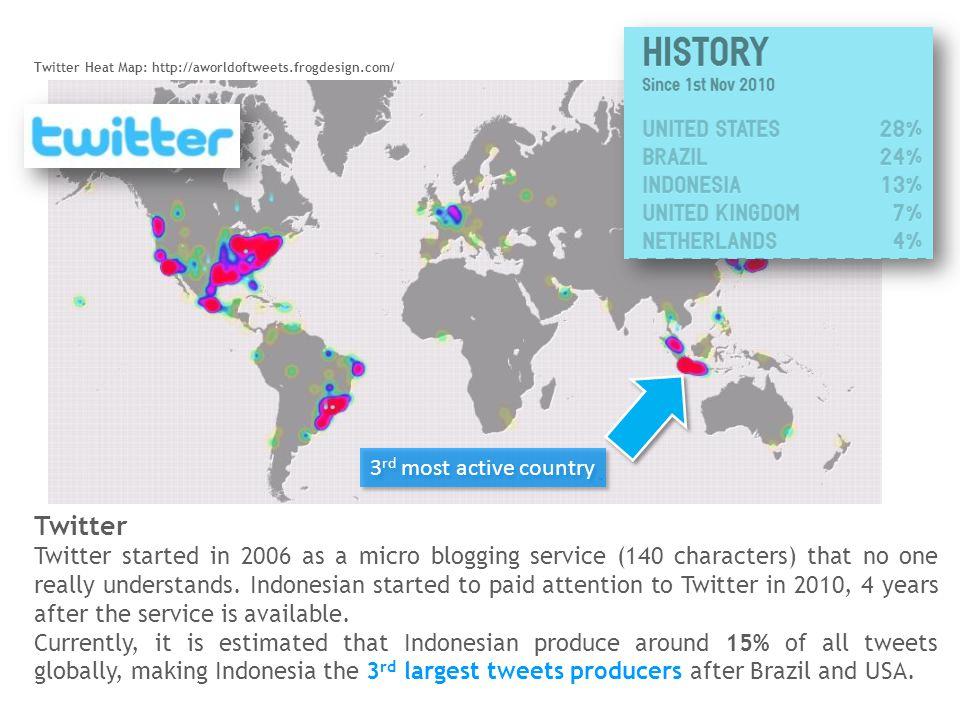 http://salingsilang.com Tweets Total tweets in 6 months: 234,056,721 tweets Source: SalingSilang.com Engine, Indonesian Twitter Users H1 2011 Twitter: Indonesian does not stop tweeting on weekends Average tweets per day: 1,293,131 tweets