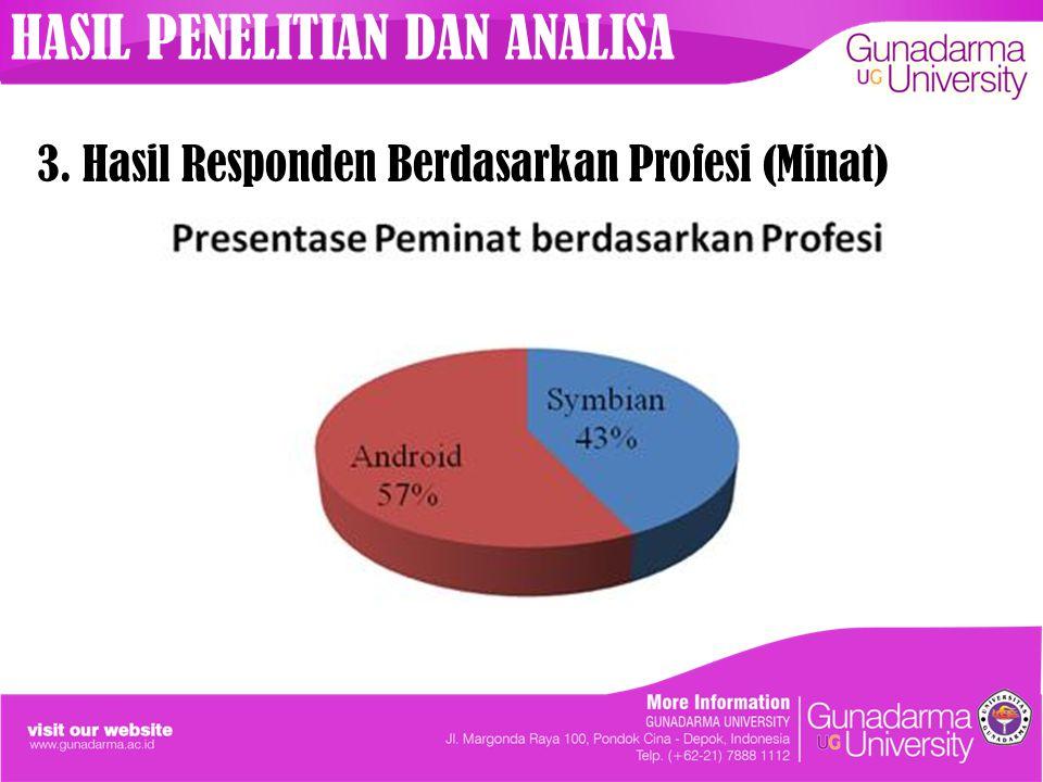 3. Hasil Responden Berdasarkan Profesi (Minat) HASIL PENELITIAN DAN ANALISA