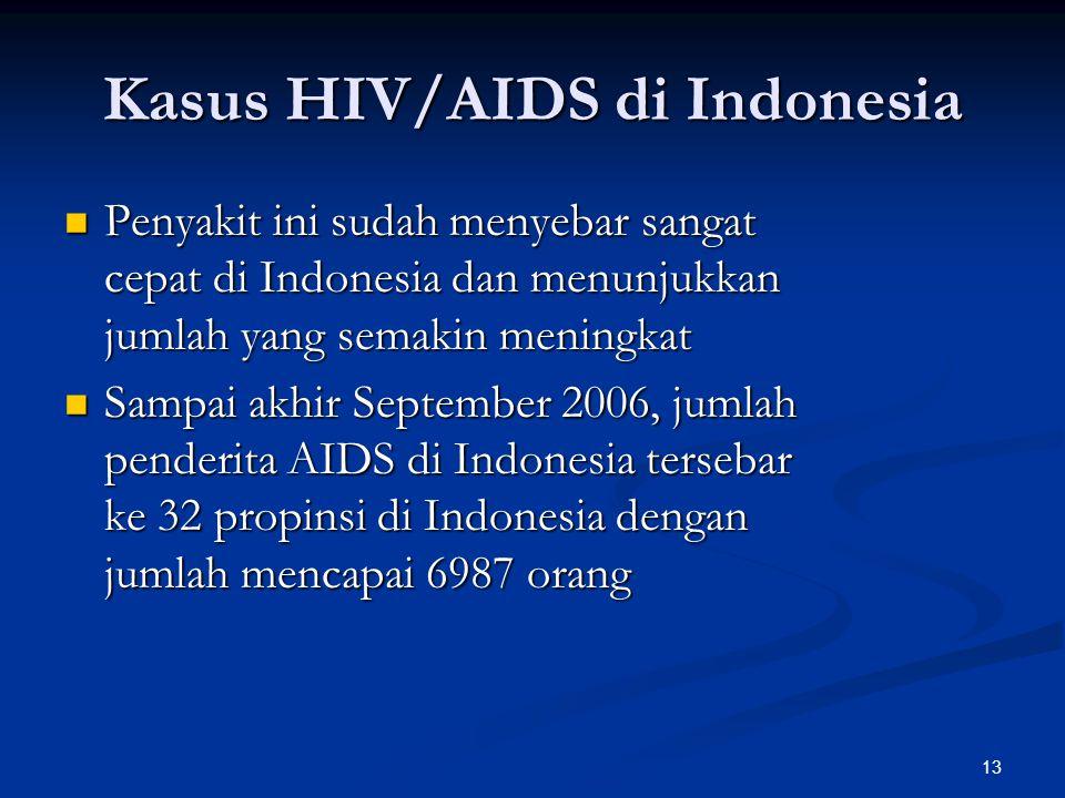 13 Kasus HIV/AIDS di Indonesia Penyakit ini sudah menyebar sangat cepat di Indonesia dan menunjukkan jumlah yang semakin meningkat Penyakit ini sudah menyebar sangat cepat di Indonesia dan menunjukkan jumlah yang semakin meningkat Sampai akhir September 2006, jumlah penderita AIDS di Indonesia tersebar ke 32 propinsi di Indonesia dengan jumlah mencapai 6987 orang Sampai akhir September 2006, jumlah penderita AIDS di Indonesia tersebar ke 32 propinsi di Indonesia dengan jumlah mencapai 6987 orang