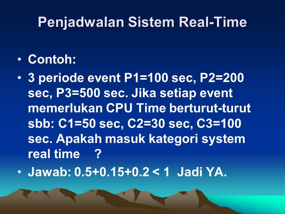 Contoh: 3 periode event P1=100 sec, P2=200 sec, P3=500 sec. Jika setiap event memerlukan CPU Time berturut-turut sbb: C1=50 sec, C2=30 sec, C3=100 sec