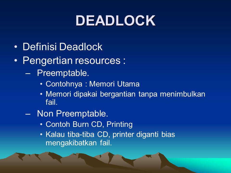 DEADLOCK Definisi Deadlock Pengertian resources : –Preemptable. Contohnya : Memori Utama Memori dipakai bergantian tanpa menimbulkan fail. –Non Preemp