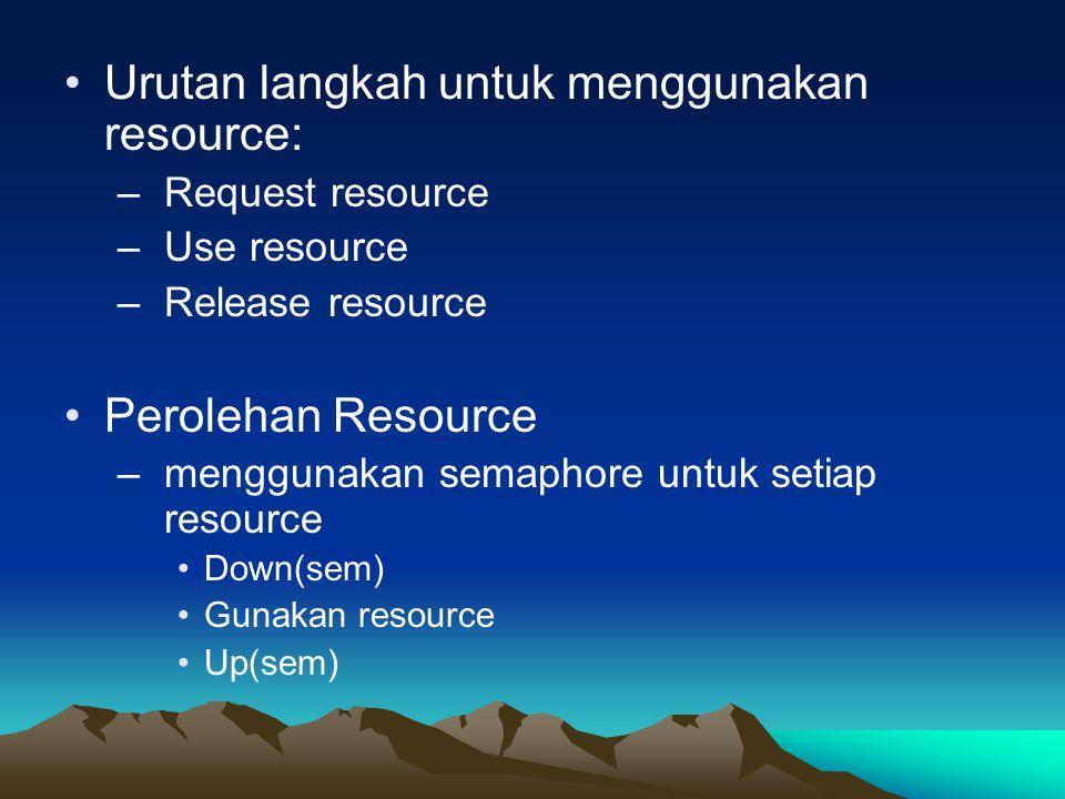 Urutan langkah untuk menggunakan resource: –Request resource –Use resource –Release resource Perolehan Resource –menggunakan semaphore untuk setiap re