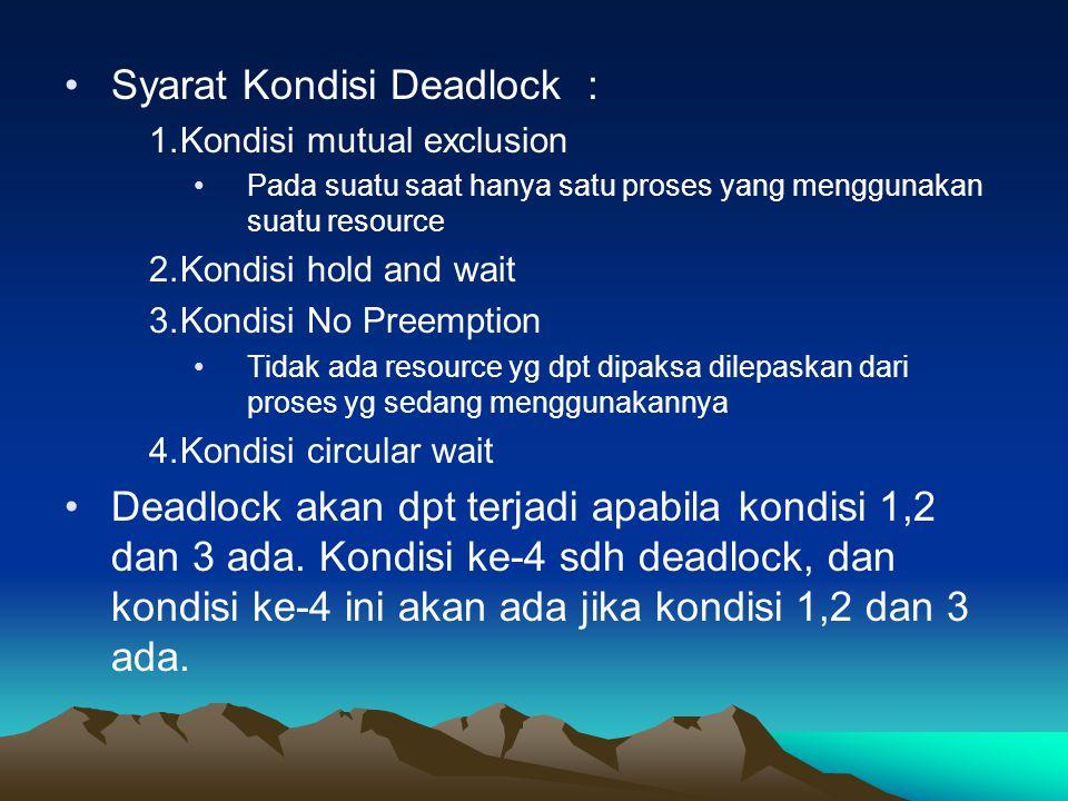 Syarat Kondisi Deadlock : 1.Kondisi mutual exclusion Pada suatu saat hanya satu proses yang menggunakan suatu resource 2.Kondisi hold and wait 3.Kondi