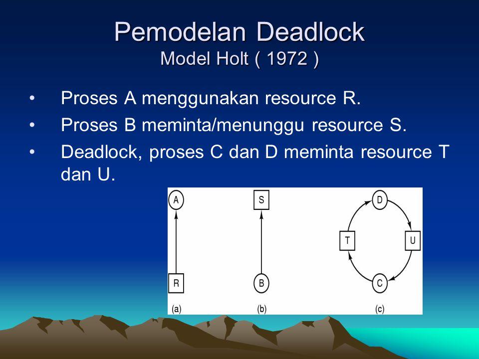 Pemodelan Deadlock Model Holt ( 1972 ) Proses A menggunakan resource R. Proses B meminta/menunggu resource S. Deadlock, proses C dan D meminta resourc