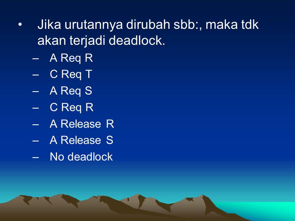 Jika urutannya dirubah sbb:, maka tdk akan terjadi deadlock. –A Req R –C Req T –A Req S –C Req R –A Release R –A Release S –No deadlock