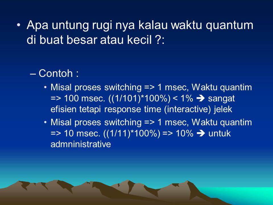 Apa untung rugi nya kalau waktu quantum di buat besar atau kecil ?: –Contoh : Misal proses switching => 1 msec, Waktu quantim => 100 msec. ((1/101)*10