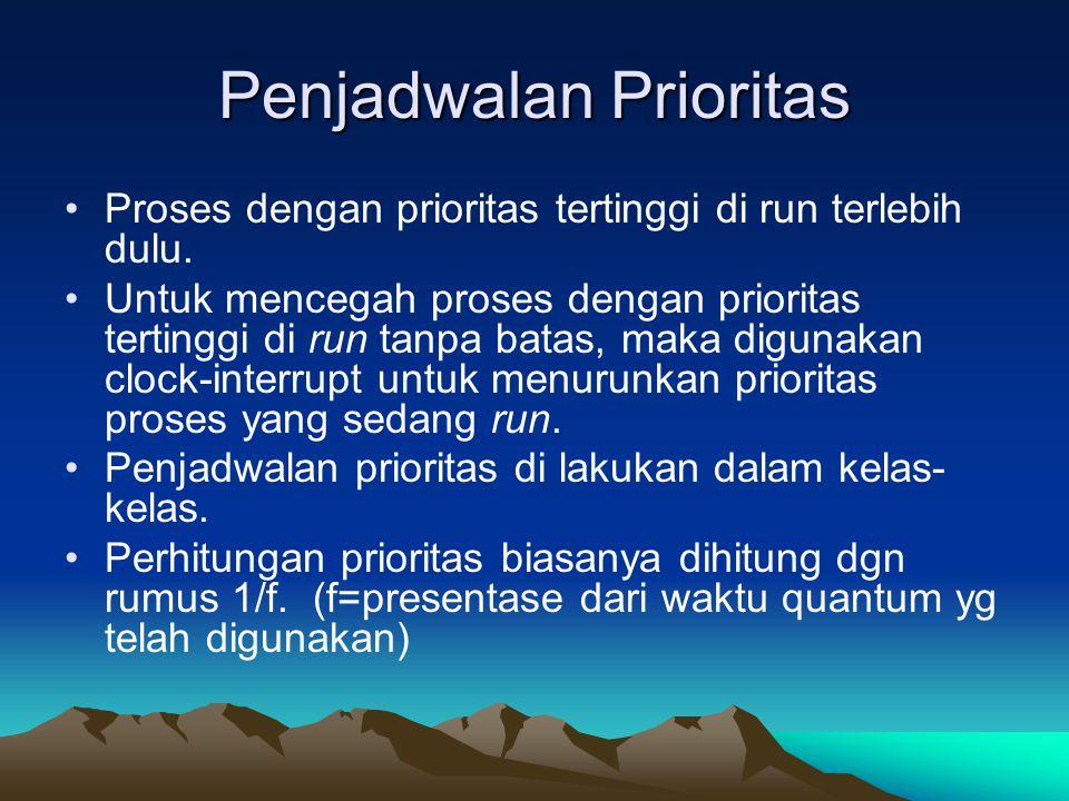 Penjadwalan Prioritas Proses dengan prioritas tertinggi di run terlebih dulu. Untuk mencegah proses dengan prioritas tertinggi di run tanpa batas, mak