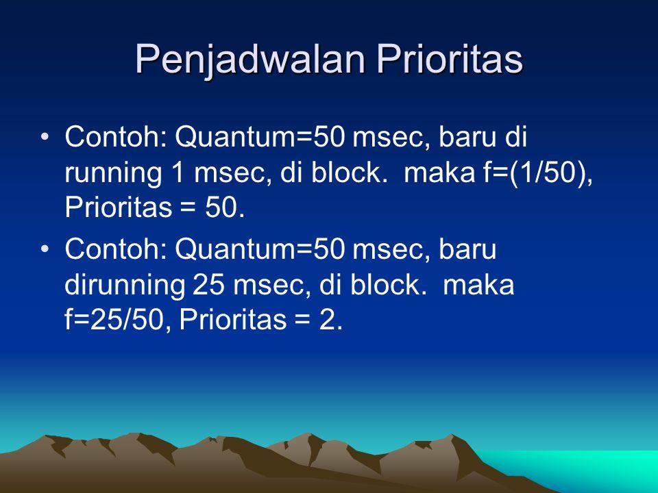 Penjadwalan Prioritas Contoh: Quantum=50 msec, baru di running 1 msec, di block. maka f=(1/50), Prioritas = 50. Contoh: Quantum=50 msec, baru dirunnin