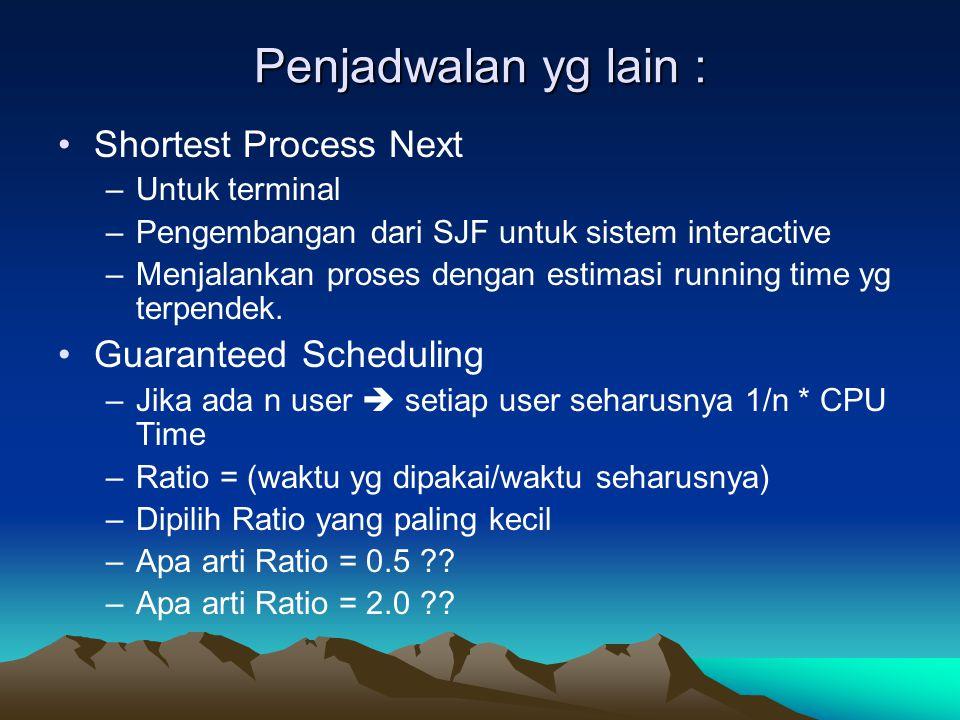 Penjadwalan yg lain : Shortest Process Next –Untuk terminal –Pengembangan dari SJF untuk sistem interactive –Menjalankan proses dengan estimasi runnin