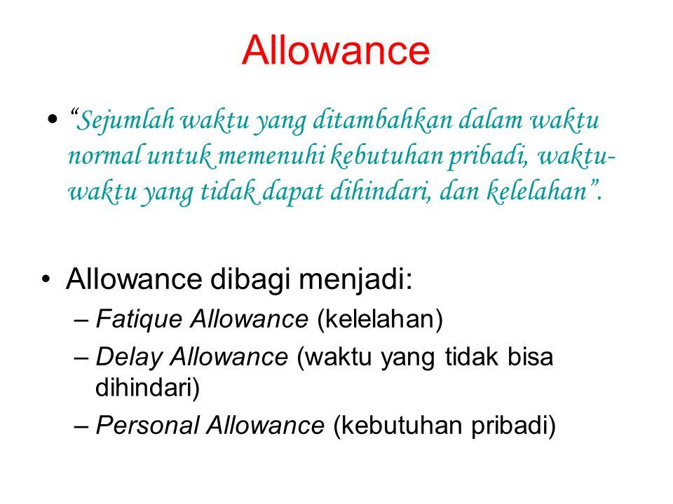 Allowance Sejumlah waktu yang ditambahkan dalam waktu normal untuk memenuhi kebutuhan pribadi, waktu- waktu yang tidak dapat dihindari, dan kelelahan .