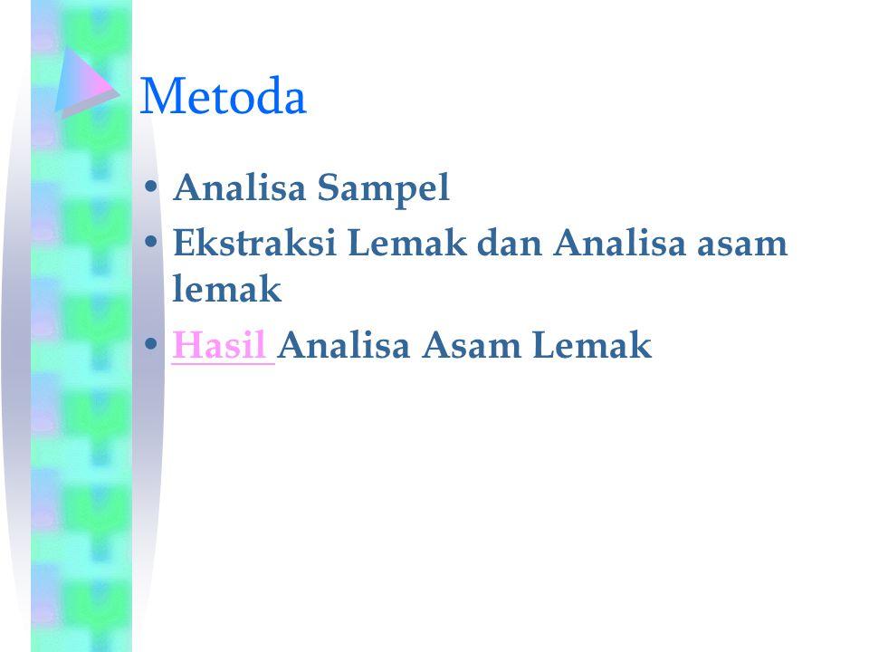 Metoda Analisa Sampel Ekstraksi Lemak dan Analisa asam lemak Hasil Analisa Asam Lemak Hasil