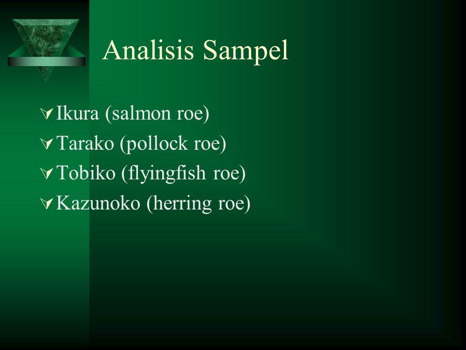 Analisis Sampel  Ikura (salmon roe)  Tarako (pollock roe)  Tobiko (flyingfish roe)  Kazunoko (herring roe)