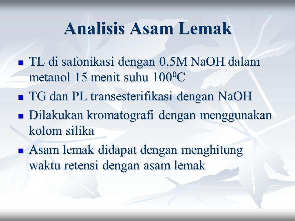 Analisis Asam Lemak TL di safonikasi dengan 0,5M NaOH dalam metanol 15 menit suhu 100 0 C TL di safonikasi dengan 0,5M NaOH dalam metanol 15 menit suhu 100 0 C TG dan PL transesterifikasi dengan NaOH TG dan PL transesterifikasi dengan NaOH Dilakukan kromatografi dengan menggunakan kolom silika Dilakukan kromatografi dengan menggunakan kolom silika Asam lemak didapat dengan menghitung waktu retensi dengan asam lemak Asam lemak didapat dengan menghitung waktu retensi dengan asam lemak