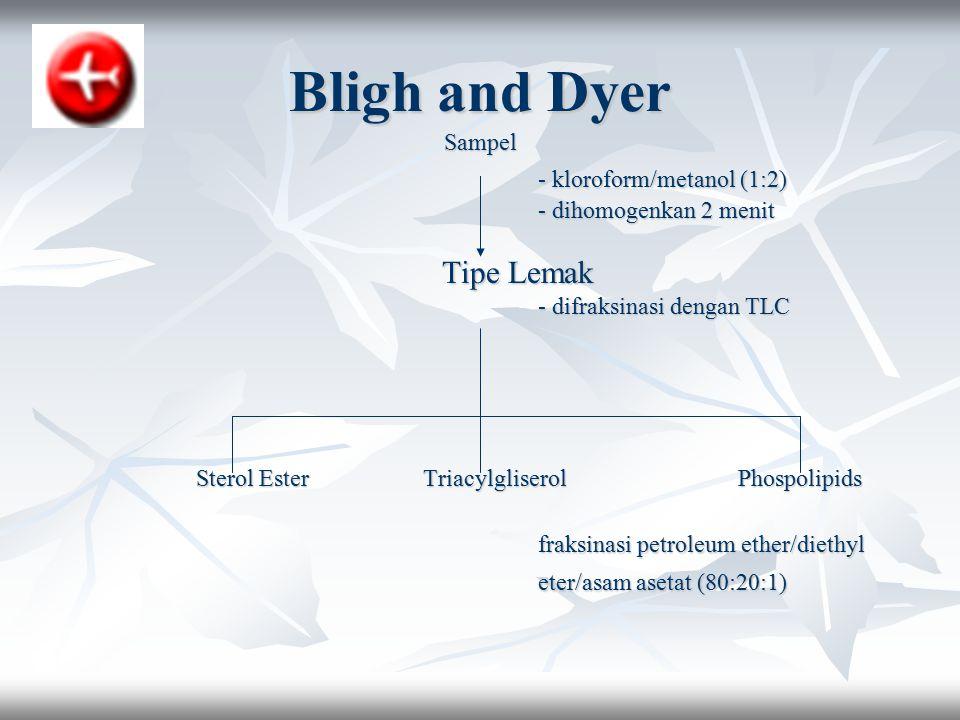 Bligh and Dyer Sampel - kloroform/metanol (1:2) - dihomogenkan 2 menit Tipe Lemak - difraksinasi dengan TLC Sterol Ester Triacylgliserol Phospolipids Sterol Ester Triacylgliserol Phospolipids fraksinasi petroleum ether/diethyl fraksinasi petroleum ether/diethyl eter/asam asetat (80:20:1) eter/asam asetat (80:20:1)