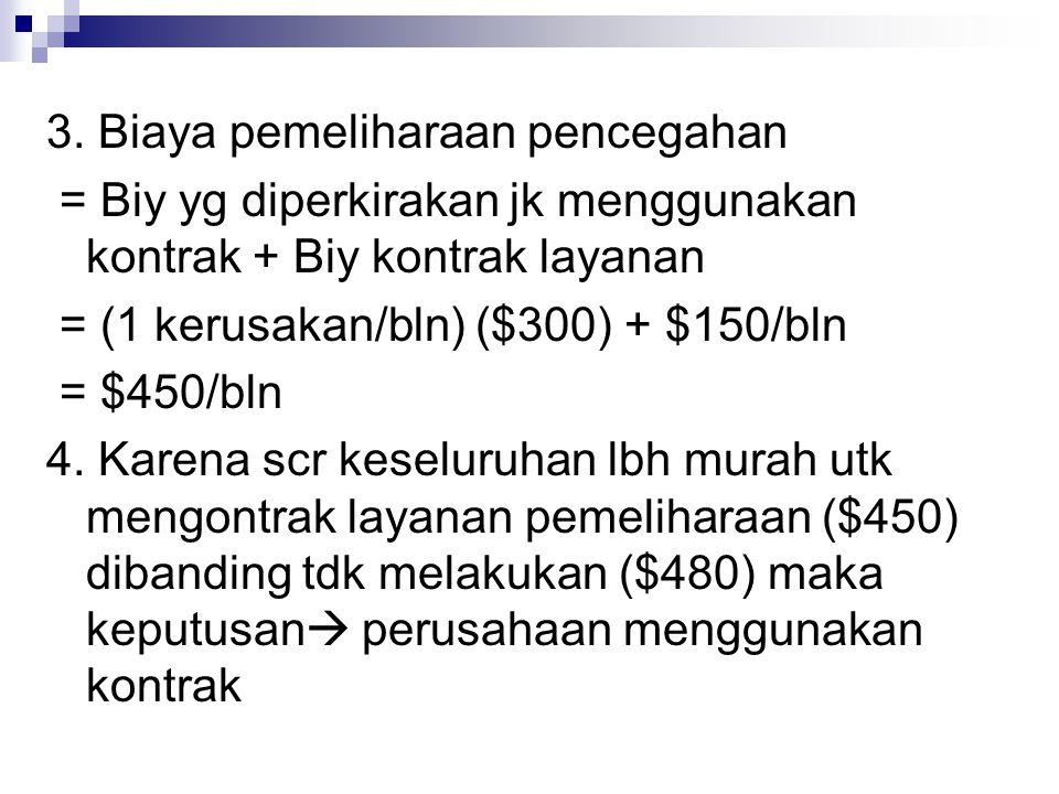 3. Biaya pemeliharaan pencegahan = Biy yg diperkirakan jk menggunakan kontrak + Biy kontrak layanan = (1 kerusakan/bln) ($300) + $150/bln = $450/bln 4