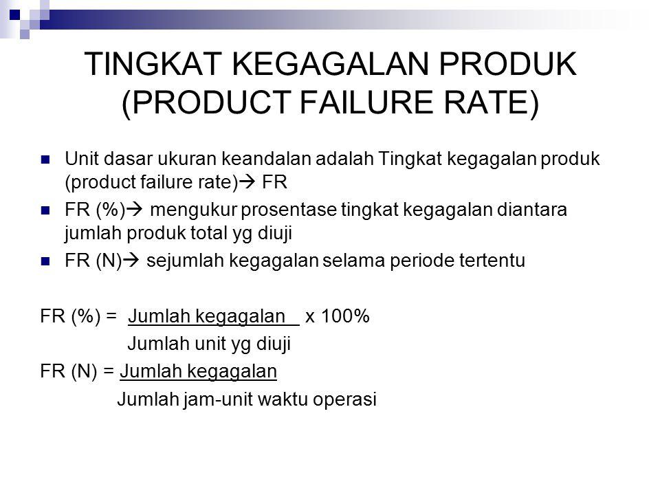 TINGKAT KEGAGALAN PRODUK (PRODUCT FAILURE RATE) Unit dasar ukuran keandalan adalah Tingkat kegagalan produk (product failure rate)  FR FR (%)  mengu
