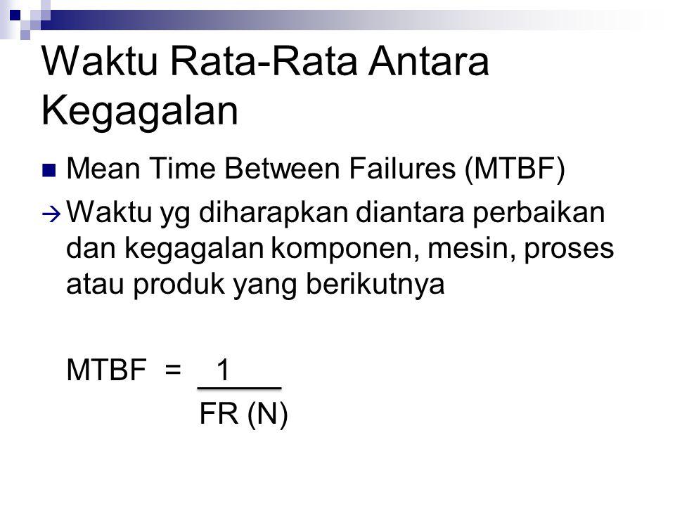 Waktu Rata-Rata Antara Kegagalan Mean Time Between Failures (MTBF)  Waktu yg diharapkan diantara perbaikan dan kegagalan komponen, mesin, proses atau