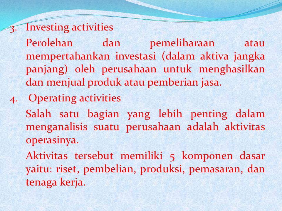 1. Planning activities Suatu perusahaan didirikan untuk mencapai suatu tujuan dan sasaran tertentu.