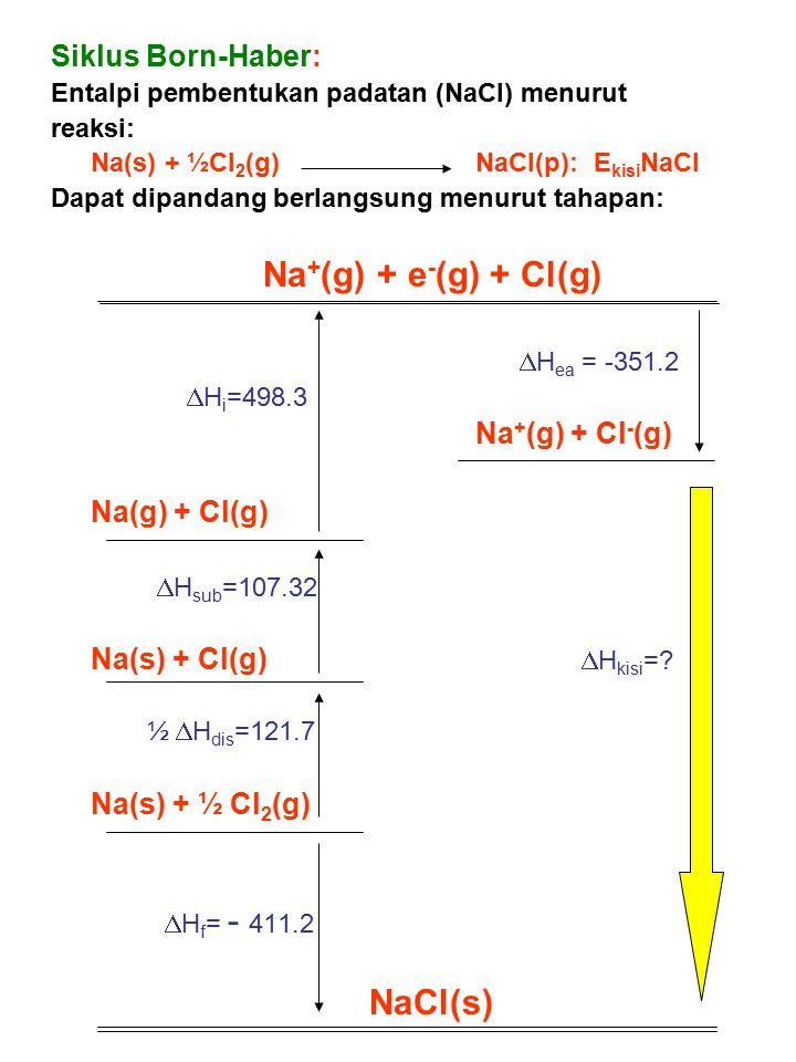 Siklus Born-Haber: Entalpi pembentukan padatan (NaCl) menurut reaksi: Na(s) + ½Cl 2 (g) NaCl(p): E kisi NaCl Dapat dipandang berlangsung menurut tahap