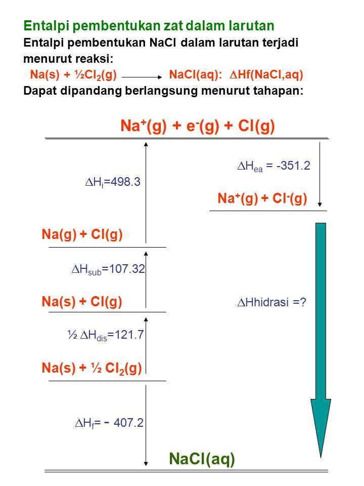 Entalpi pembentukan zat dalam larutan Entalpi pembentukan NaCl dalam larutan terjadi menurut reaksi: Na(s) + ½Cl 2 (g) NaCl(aq):  Hf(NaCl,aq) Dapat d