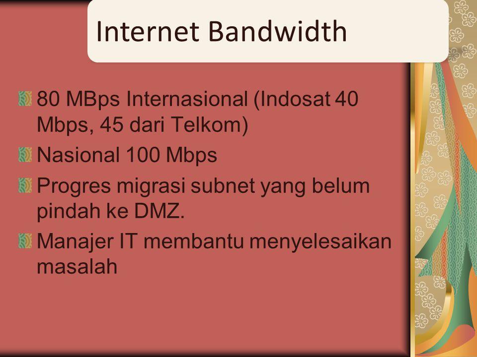 80 MBps Internasional (Indosat 40 Mbps, 45 dari Telkom) Nasional 100 Mbps Progres migrasi subnet yang belum pindah ke DMZ.