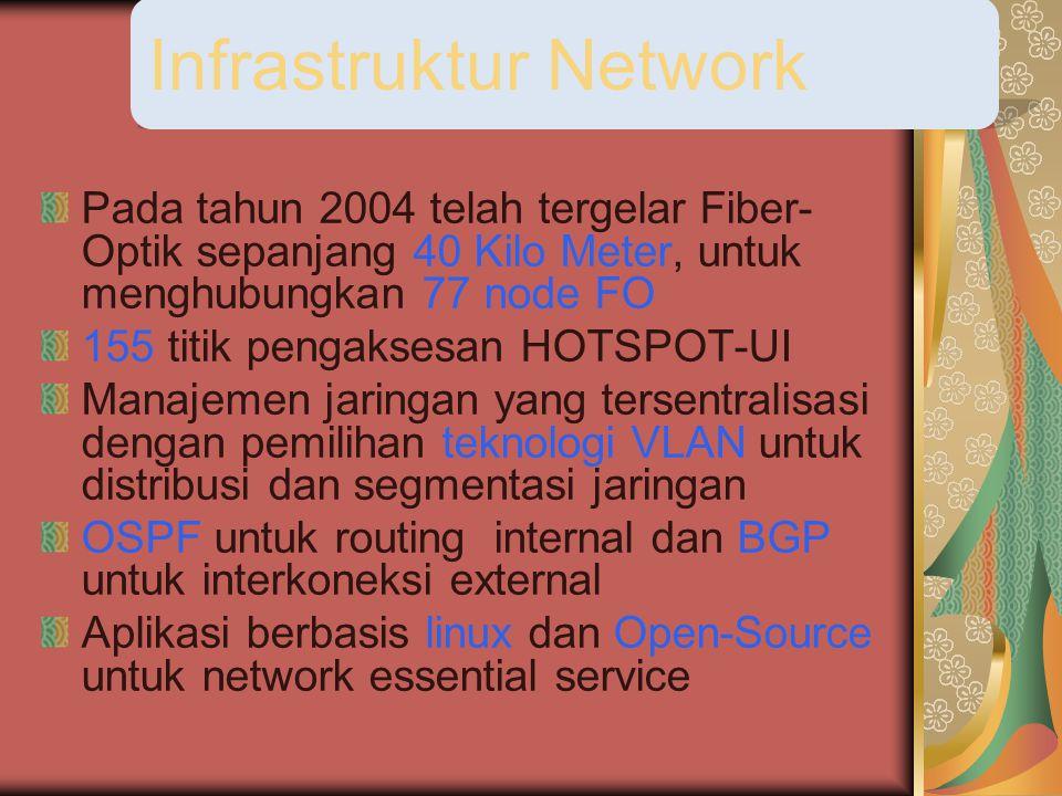 Pada tahun 2004 telah tergelar Fiber- Optik sepanjang 40 Kilo Meter, untuk menghubungkan 77 node FO 155 titik pengaksesan HOTSPOT-UI Manajemen jaringan yang tersentralisasi dengan pemilihan teknologi VLAN untuk distribusi dan segmentasi jaringan OSPF untuk routing internal dan BGP untuk interkoneksi external Aplikasi berbasis linux dan Open-Source untuk network essential service Infrastruktur Network