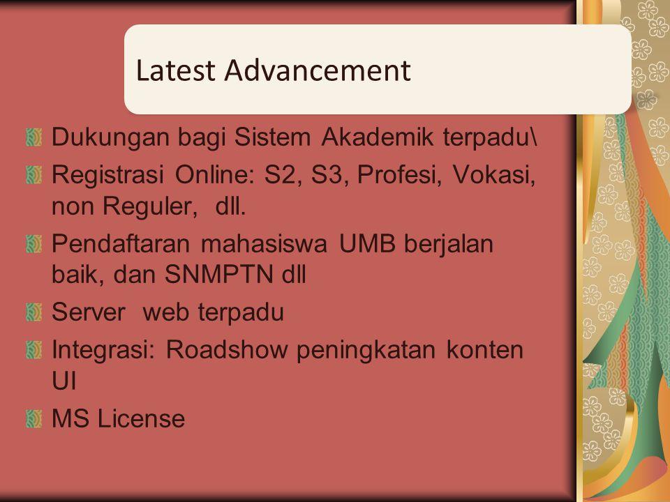 Dukungan bagi Sistem Akademik terpadu\ Registrasi Online: S2, S3, Profesi, Vokasi, non Reguler, dll.