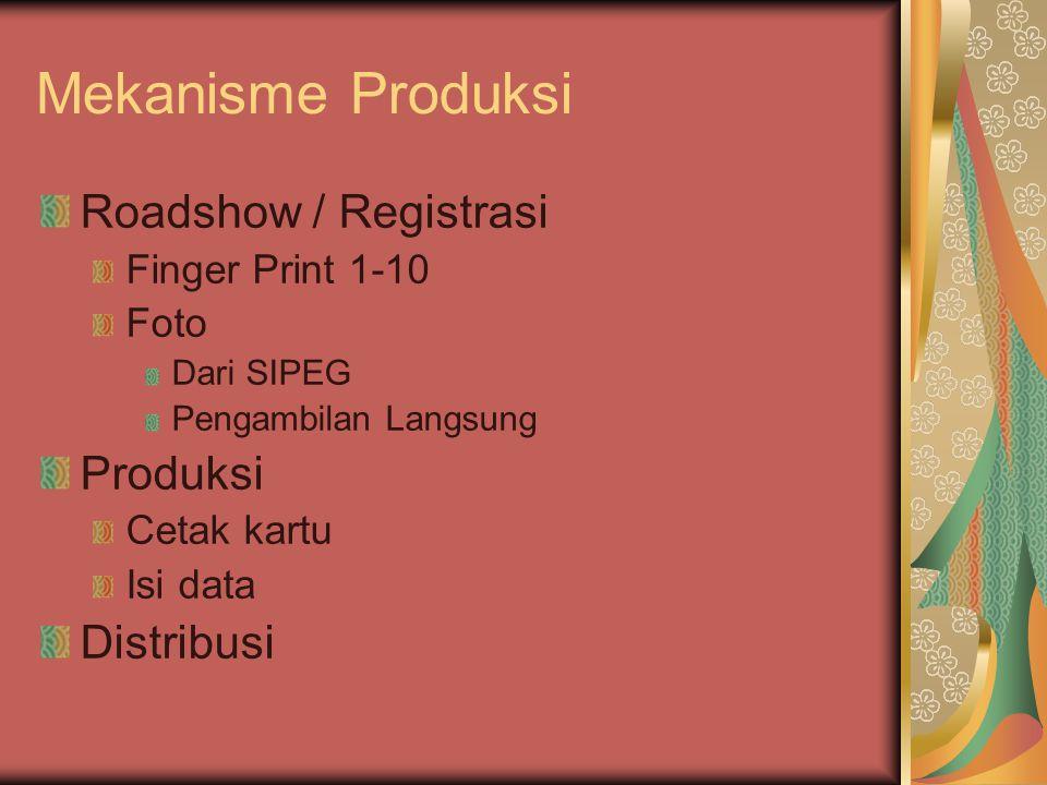 Mekanisme Produksi Roadshow / Registrasi Finger Print 1-10 Foto Dari SIPEG Pengambilan Langsung Produksi Cetak kartu Isi data Distribusi