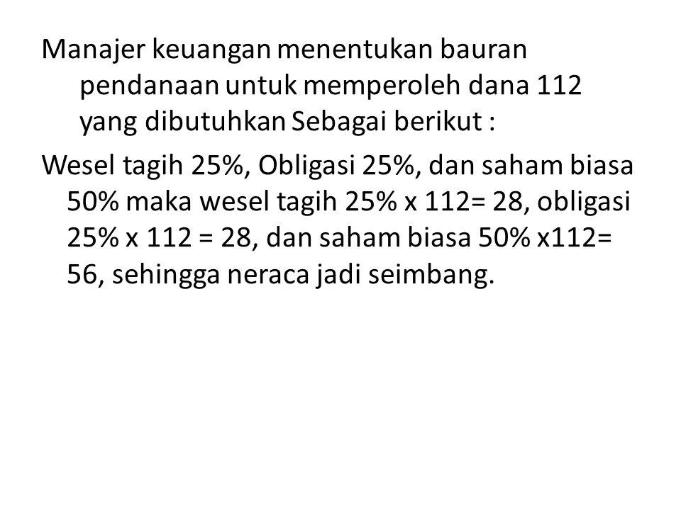 Manajer keuangan menentukan bauran pendanaan untuk memperoleh dana 112 yang dibutuhkan Sebagai berikut : Wesel tagih 25%, Obligasi 25%, dan saham bias