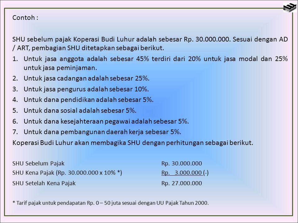 Contoh : SHU sebelum pajak Koperasi Budi Luhur adalah sebesar Rp. 30.000.000. Sesuai dengan AD / ART, pembagian SHU ditetapkan sebagai berikut. 1.Untu
