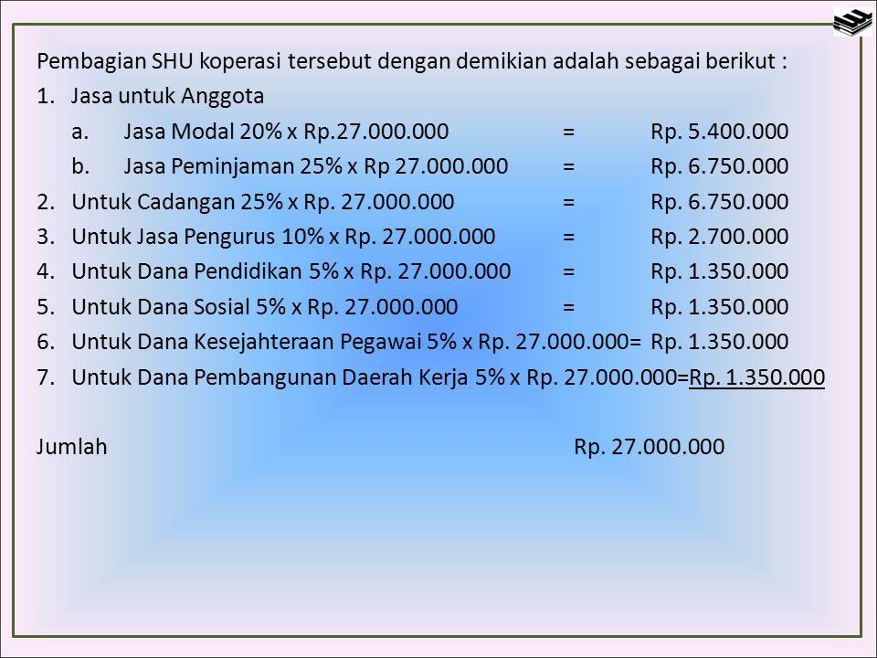 Pembagian SHU koperasi tersebut dengan demikian adalah sebagai berikut : 1.Jasa untuk Anggota a.Jasa Modal 20% x Rp.27.000.000= Rp. 5.400.000 b.Jasa P