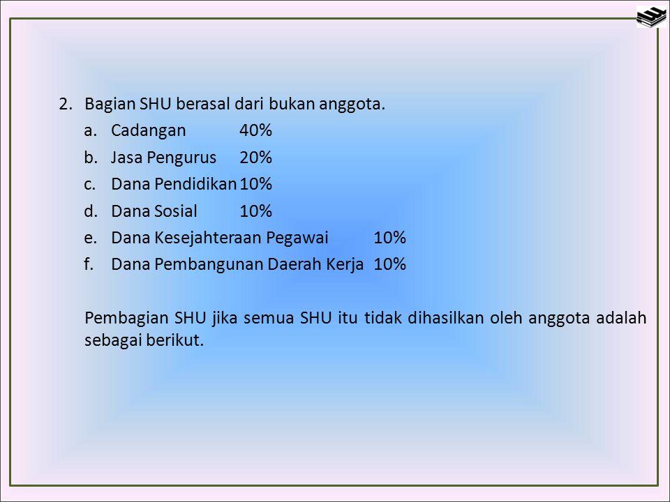 2.Bagian SHU berasal dari bukan anggota. a.Cadangan40% b.Jasa Pengurus20% c.Dana Pendidikan10% d.Dana Sosial10% e.Dana Kesejahteraan Pegawai10% f.Dana