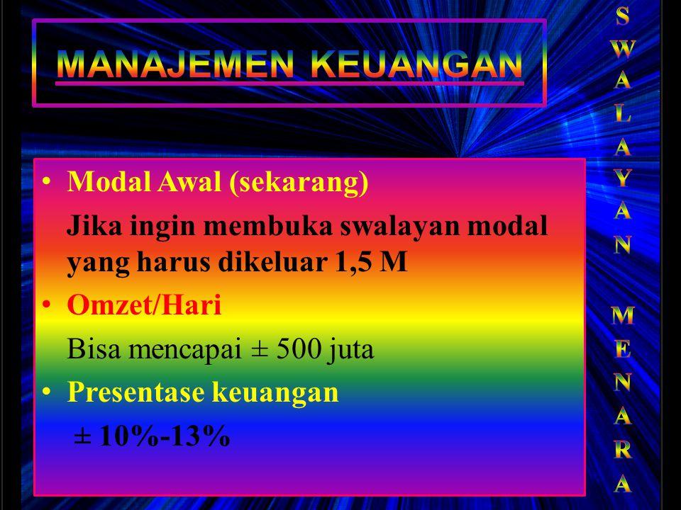 Modal Awal (sekarang) Jika ingin membuka swalayan modal yang harus dikeluar 1,5 M Omzet/Hari Bisa mencapai ± 500 juta Presentase keuangan ± 10%-13%