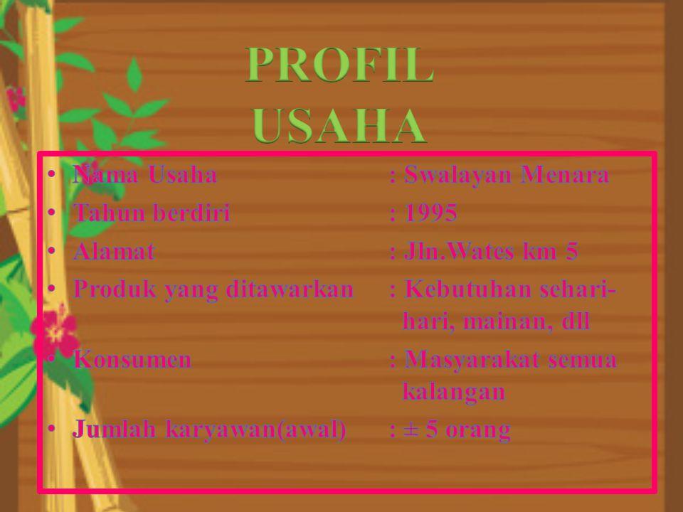 Ibu Muna mendapat insfirasi dari mahasiswa Universitas Muhammadiyah Yogyakarta jurusan Manajemen sekaligus pengusaha Manajer ----- di INDOGROSIR yaitu Mas Iyan Kurniadi.