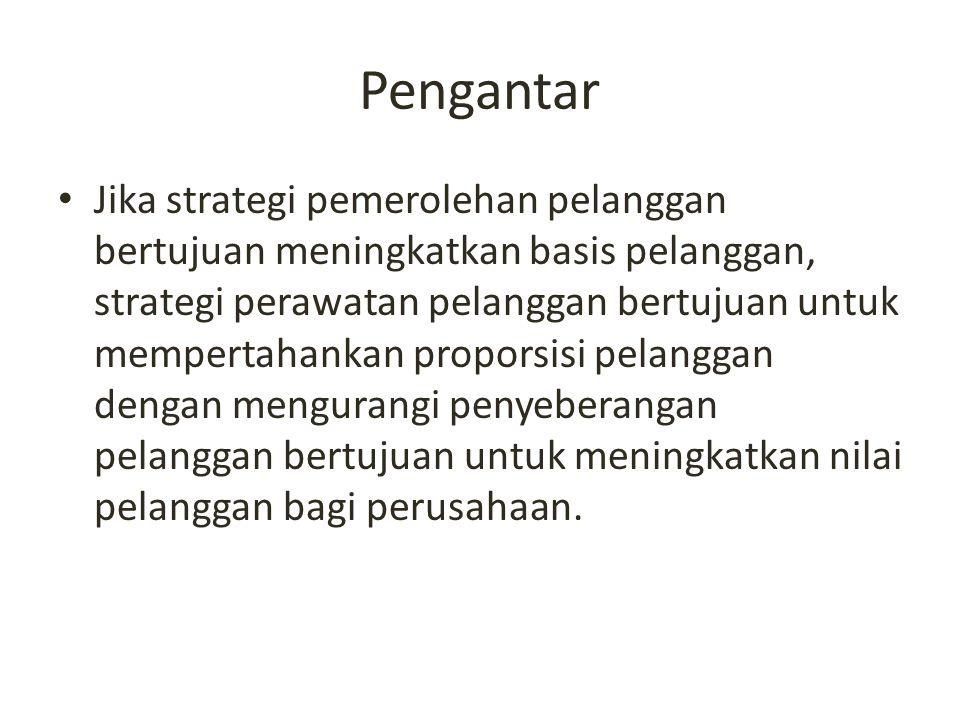 Strategi Pengembangan Pelanggan Integrasi saluran.
