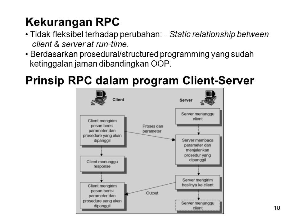 10 Kekurangan RPC Tidak fleksibel terhadap perubahan: - Static relationship between client & server at run-time. Berdasarkan prosedural/structured pro