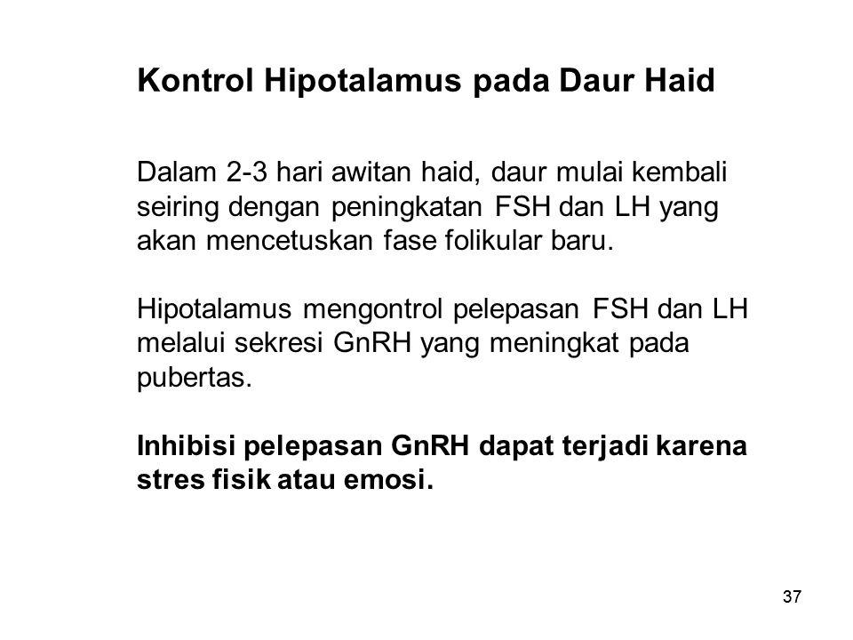 37 Kontrol Hipotalamus pada Daur Haid Dalam 2-3 hari awitan haid, daur mulai kembali seiring dengan peningkatan FSH dan LH yang akan mencetuskan fase