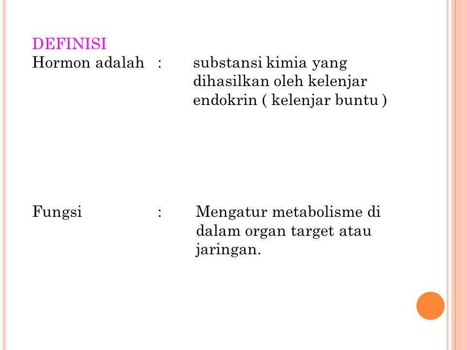 DEFINISI Hormon adalah :substansi kimia yang dihasilkan oleh kelenjar endokrin ( kelenjar buntu ) Fungsi : Mengatur metabolisme di dalam organ target