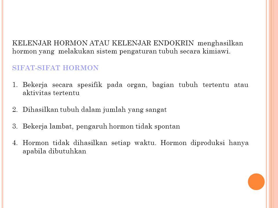 KELENJAR HORMON ATAU KELENJAR ENDOKRIN menghasilkan hormon yang melakukan sistem pengaturan tubuh secara kimiawi. SIFAT-SIFAT HORMON 1.Bekerja secara
