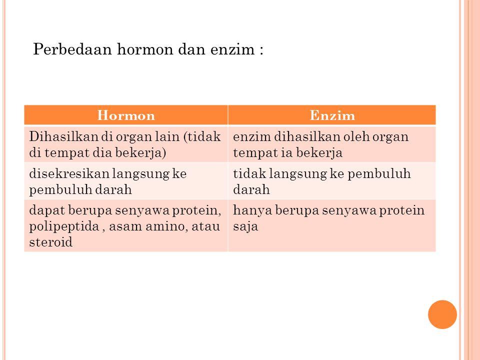 Perbedaan hormon dan enzim : HormonEnzim Dihasilkan di organ lain (tidak di tempat dia bekerja) enzim dihasilkan oleh organ tempat ia bekerja disekres
