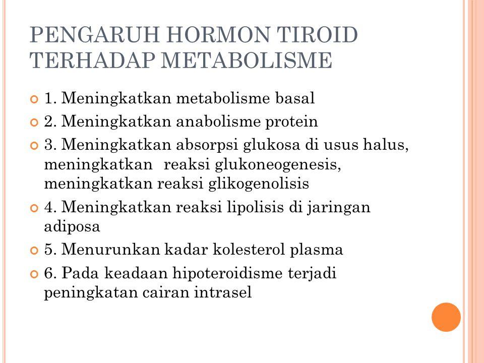 PENGARUH HORMON TIROID TERHADAP METABOLISME 1. Meningkatkan metabolisme basal 2. Meningkatkan anabolisme protein 3. Meningkatkan absorpsi glukosa di u
